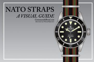 nato straps a visual guide